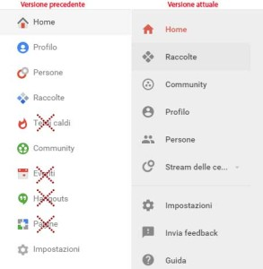 Come è cambiato il menù di navigazione di Google +